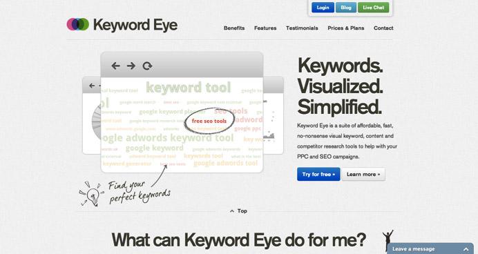 keyword eye keyword research tool