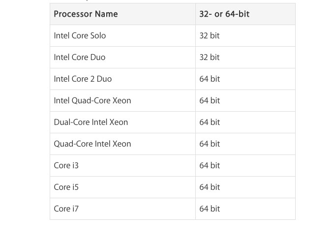 know-if-your-Intel-based-Mac-has-32-bit-or-64-bit-Processor3