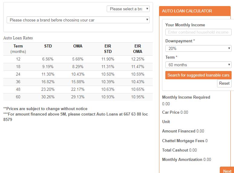 UnionBank Auto Loan Calculator