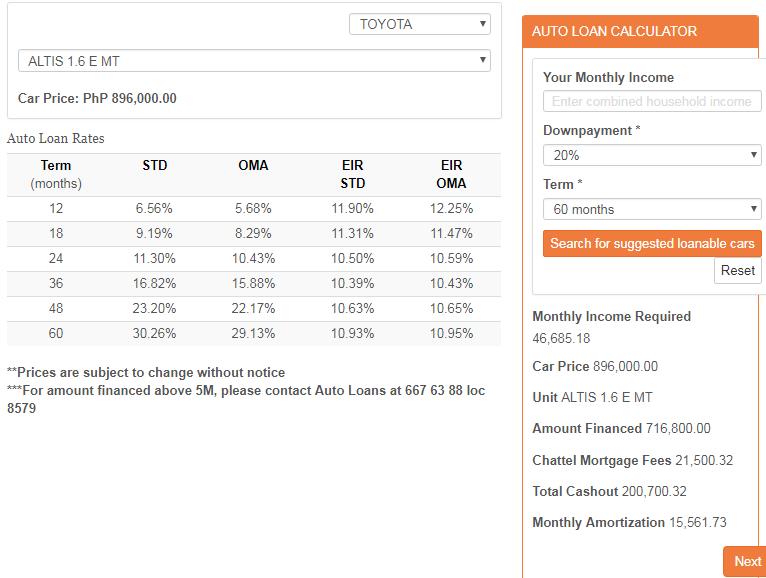UnionBank Toyota Altis Loan
