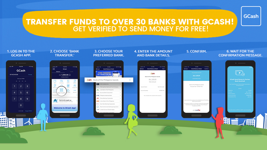 Transfer money, transfer funds from your GCash Wallet to your bank account